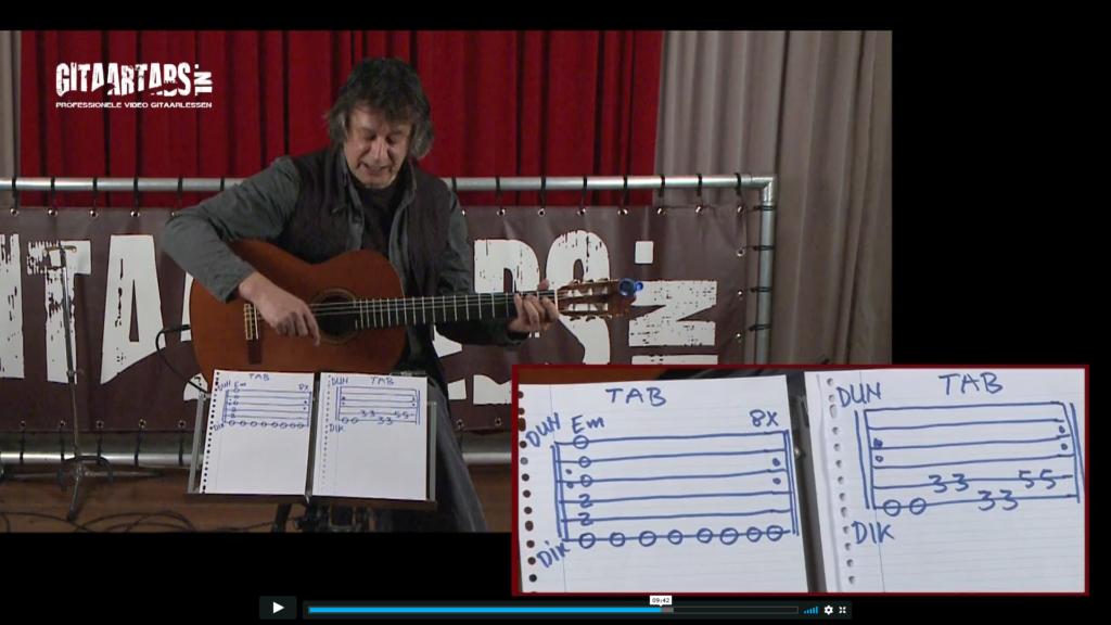 gitaartabs review-afbeelding-instructievideo